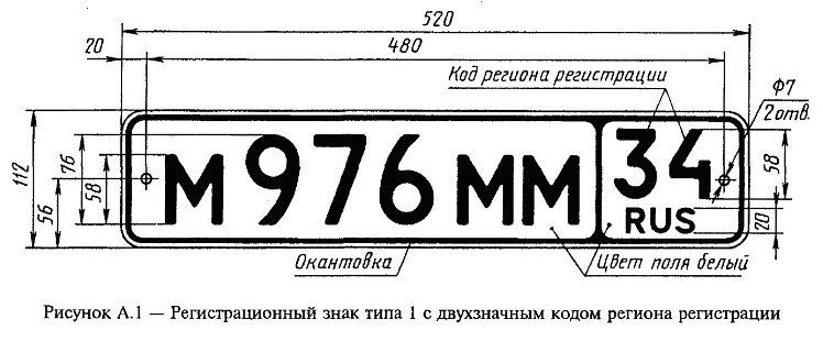 формат номерного знака