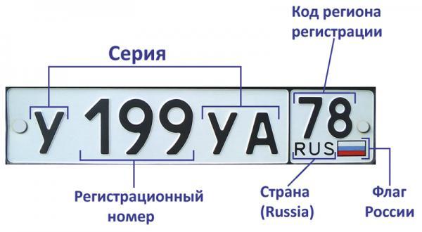Коды автомобильных регионов России