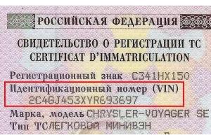 Информация, которую расшифровывает VIN-код