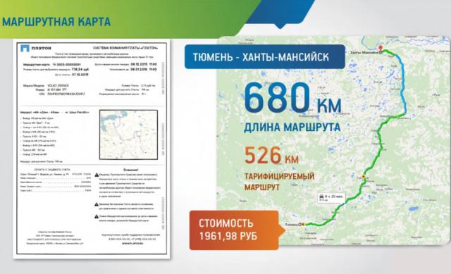 Оформление маршрутной карты