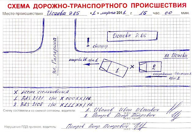 Схема ДТП - Образец (Пример)
